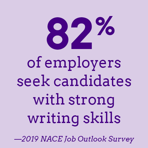 82 percent of employers seek candidates with strong writing skills - 2019 NACE Job Outlook Survey