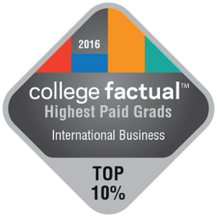 College Factual - Highest Paid Grads - International Business - 2016