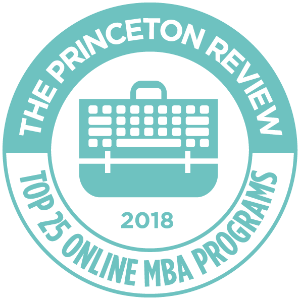 Princeton Review - Top Online MBA Programs