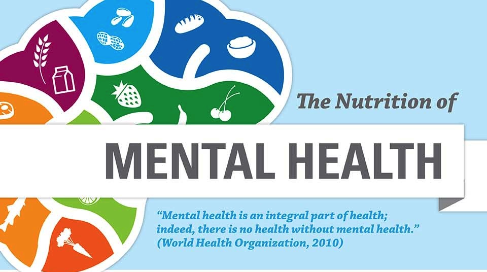 Nutrition of mental health: an infographic on how healthy eating improves mental health