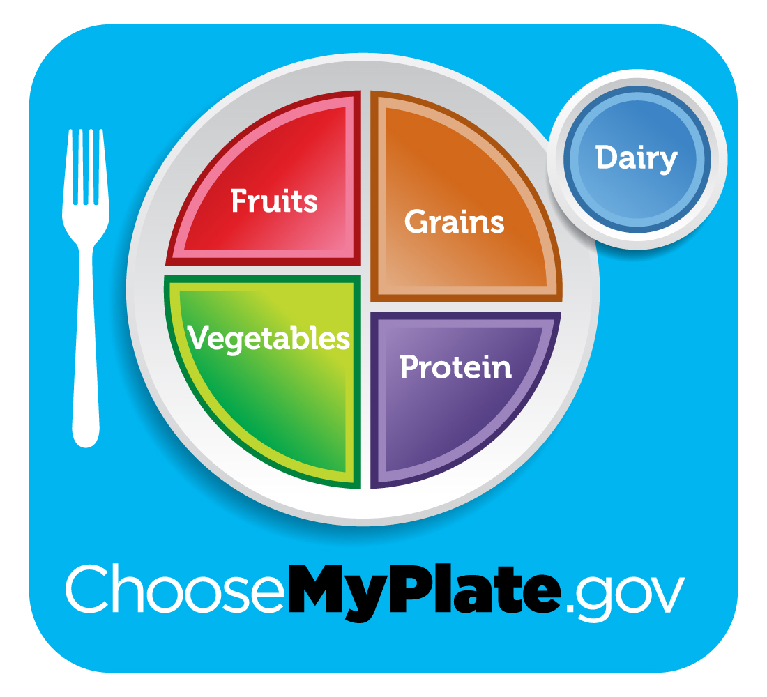 Balanced Nutrition Plate, link to MyPlate.gov