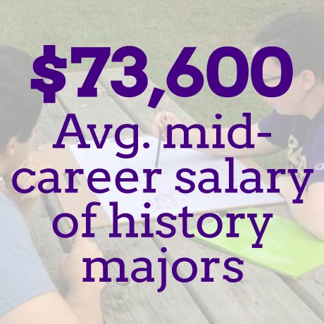 $73,600 average mid-career salary of history majors in the U.S.