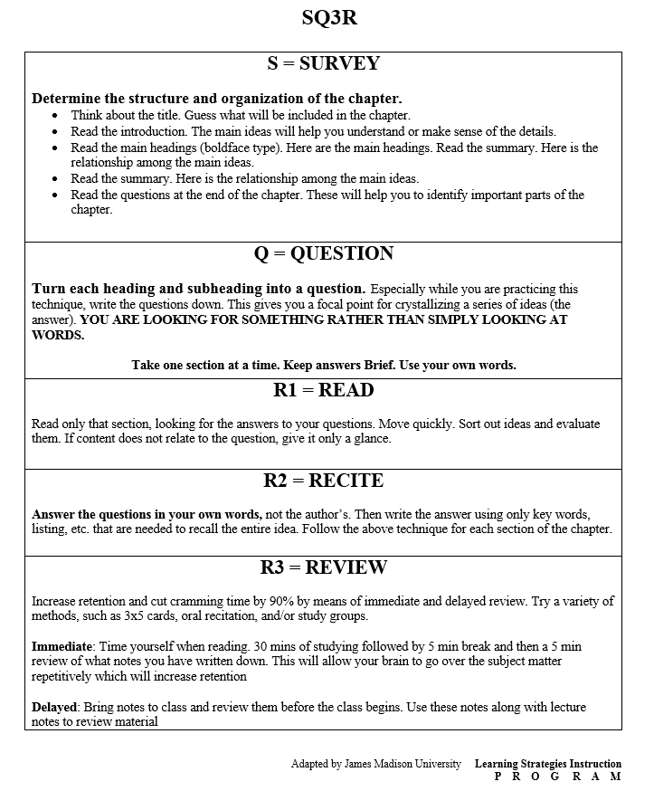 James Madison University Reading Comprehension