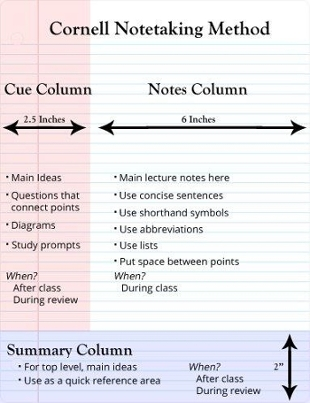 James Madison University Note Taking Strategies