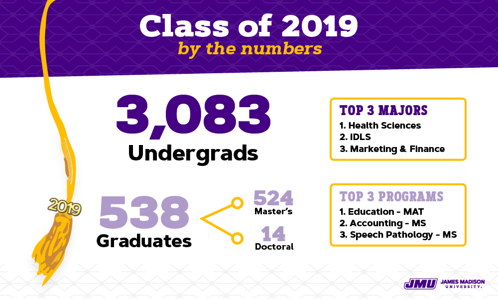190422-Graphic-May-Grad-Class-Numbers-v4-04.png