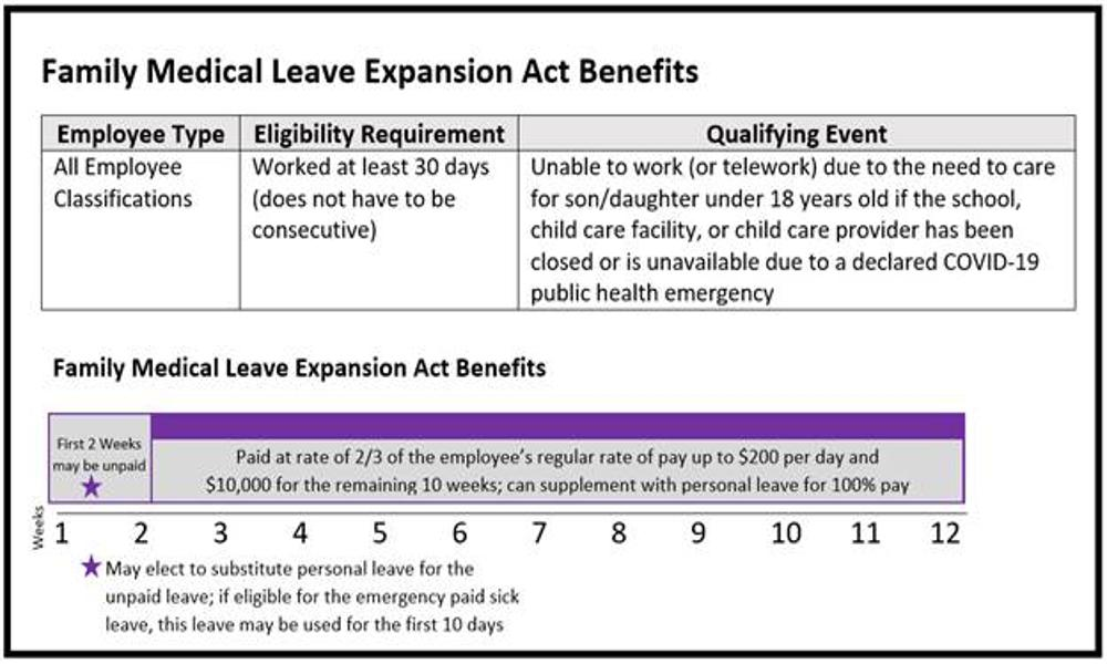 Family-Medical-Leave-Expansion-Act