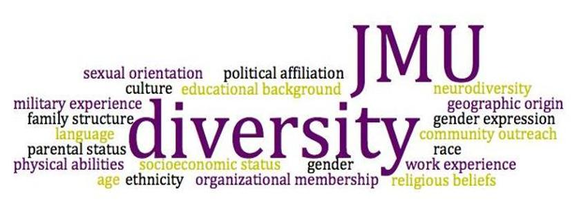 Decorative Image Link Container: Diversity Word Cloud