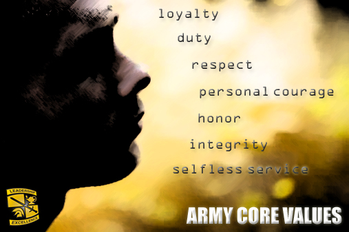 essay on army values duty Army core values ldrship is the acronym which stands for: loyalty, duty, respect, selfless service, honor, integrity and personal courage loyalty: bear true faith and allegiance to the us constitution, the army, your unit, and other soldiers be loyal to the nation and its heritage loyalty is a two-way street: you.