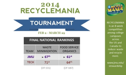 RecycleMania 2014 Results