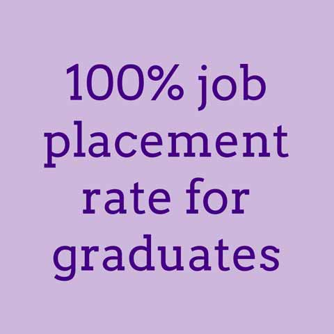 100 percent job placement rate for graduates