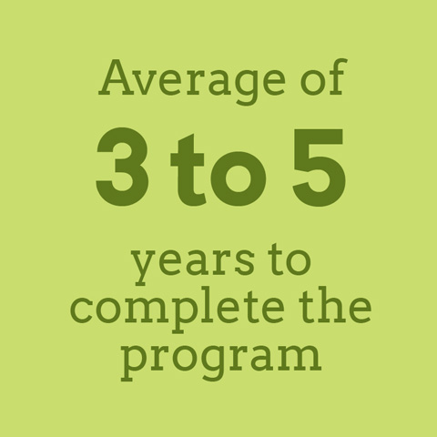 Average of 3-5 years to complete the program