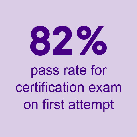 82 percent pass rate for certification exam on first attempt