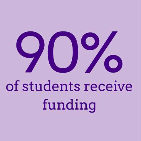 90 percent of students receive funding
