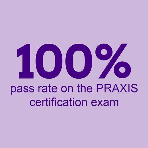 100% pass rate on the PRAXIS certification exam