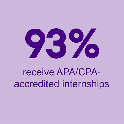 93% receive APA/CPA-accredited internships