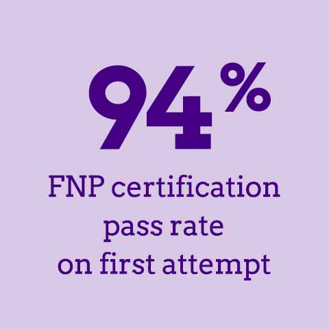 94 percent FNP certification pass rate on first attempt