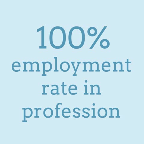 100% employment rate in profession