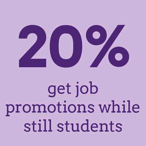 20 percent get job promotions