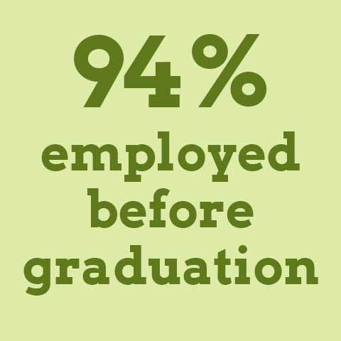 94 percent employment rate before graduation