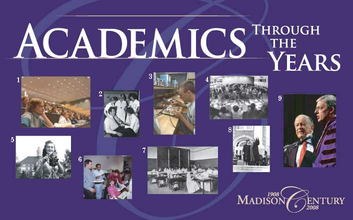 Academics Through the Years Banner
