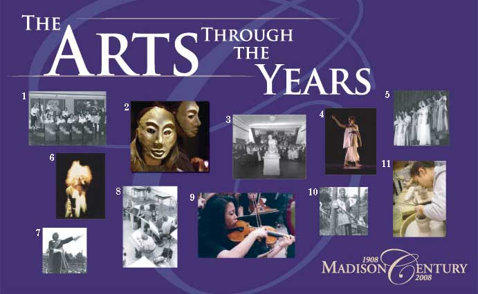 Arts Through the Years Banner