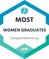 computer science ranking seal 2018
