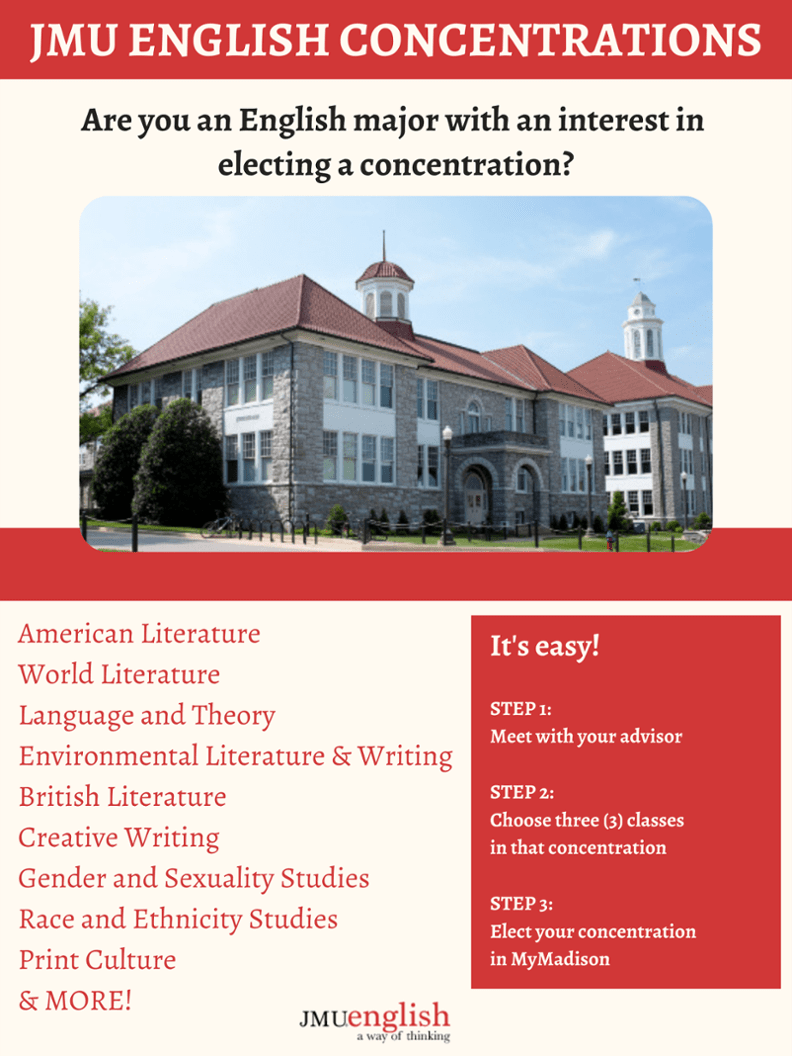 English-Major-Concentrations.png