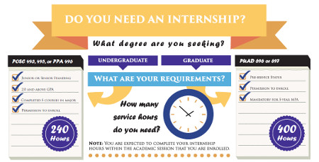 Internship choices - content is repeated in text below